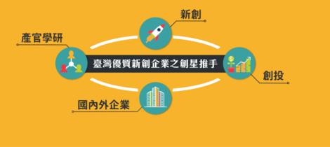 資育:台灣優質新創企業之創星推手