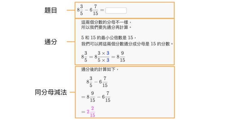 將題目拆解成數學概念示意圖