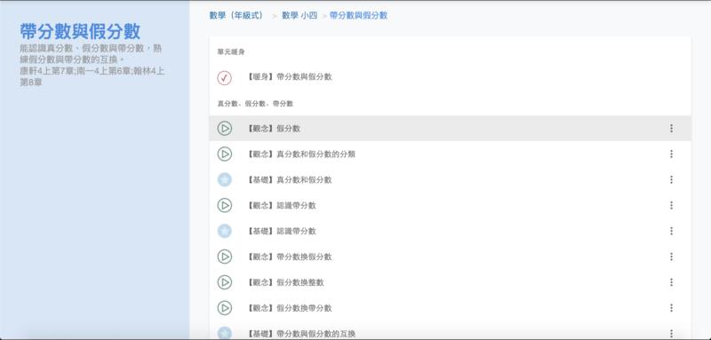 均一教育平台上的「帶分數與假分數」單元頁面