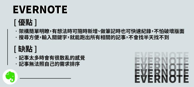 Evernote 筆記軟體
